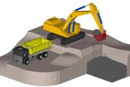 Schüttgut und Granulat, Simulation mit Diskrete-Elemente-Methode