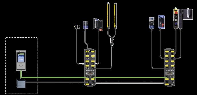 sicherheitsschaltgeräte