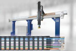 Energiekette für Linearmotorportal