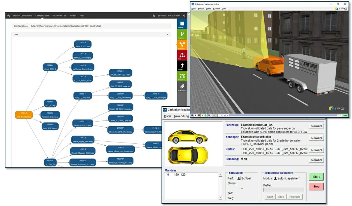Simulationsdatenmanagement für CarMaker