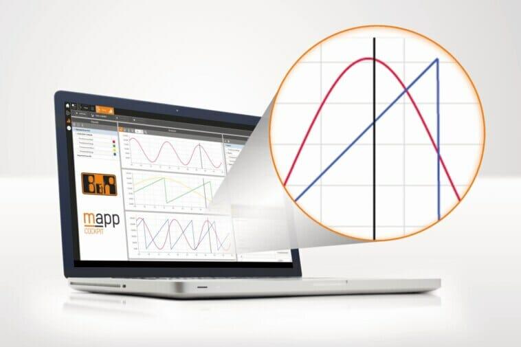 Maschinenanalyse per Knopfdruck