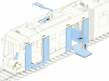 Elektroantrieb im öffentlichen Nahverkehr: Energieeffiziente Elektro-Aktuatoren