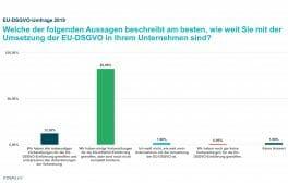 dsag_umfragestatistik1_2-3