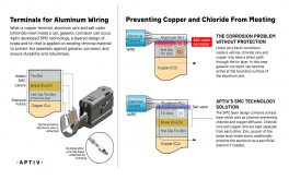 aptiv-2018-selective-metal-coating-technology