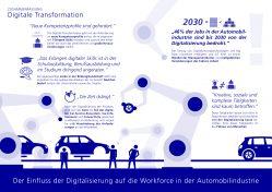 bild_3_zusammenfassung_studie_workforce_in_der_automobilindustrie