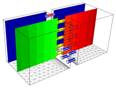 comsol_multiphysics_52a_transfer_impedance_perforate
