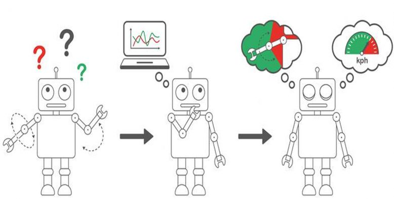 ist_roboter
