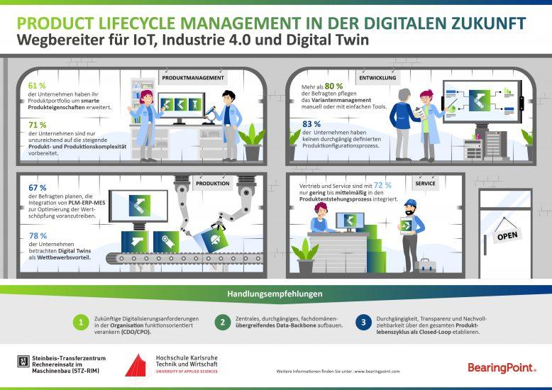plm_infografik