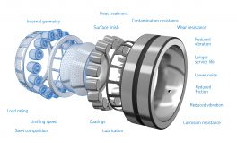 skf_spherical_roller_bearing_exploded_view