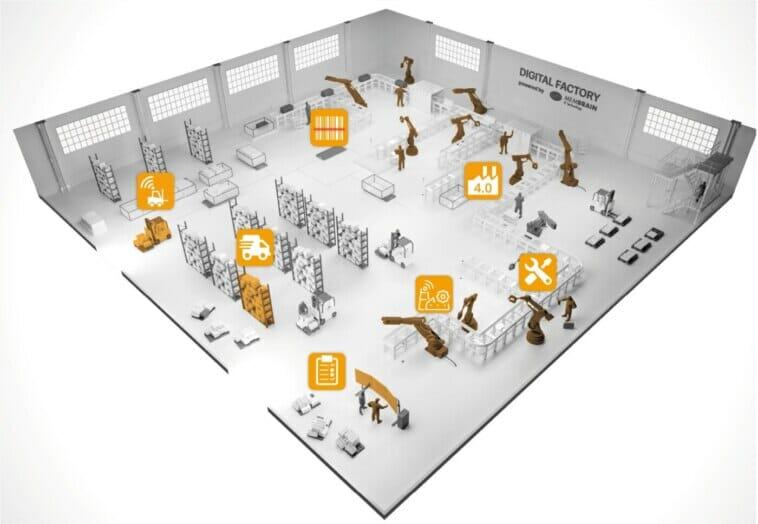 Industrie 4.0-Plattform