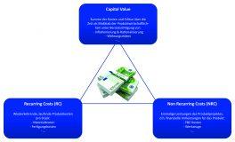 Capital Value