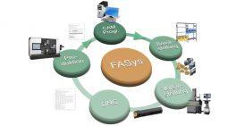 fasys-acquisition-de
