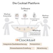 fzi_cocktail-grafik