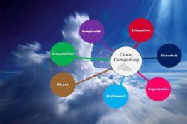 Cloud Nutzung
