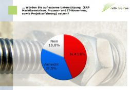 kw50_activprocon_umfrage