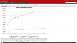 materialcenter_curve-compare