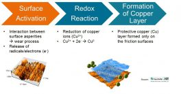 nanol_picture_5_mechanism