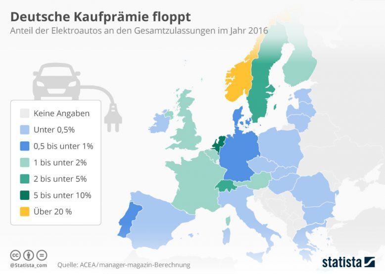 statista_infografik_6722_neuzulassungen_von_elektroautos_in_europa_n