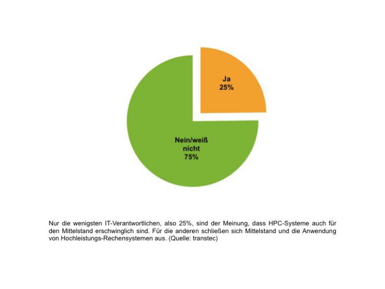 transtec_bild_3_umfrage_transtec