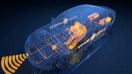 virtual_vehicle_menschmodell